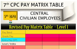 Central Government Employees revised pay matrix table - Level 1