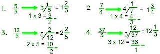 Kunci Jawaban Buku Tema 2 Kelas 4 Halaman 110