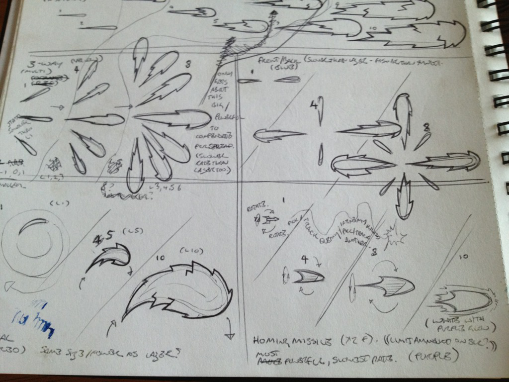 Sketching out the bullet ideas. Some of these were more feasible than others...