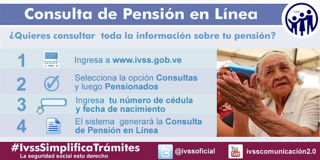 CONSULTA DE NUEVOS PENSIONADOS REGULARES EN LINEA