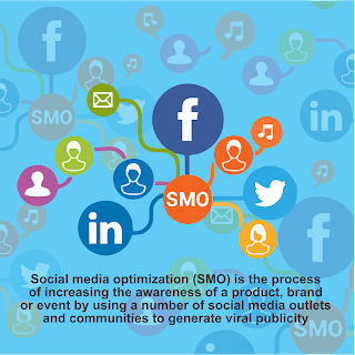 SMO and free keyword research tool