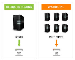 dedicated server vs vps server