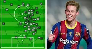 Barcelona midfielder De Jong sets very special passing record vs Real Betis