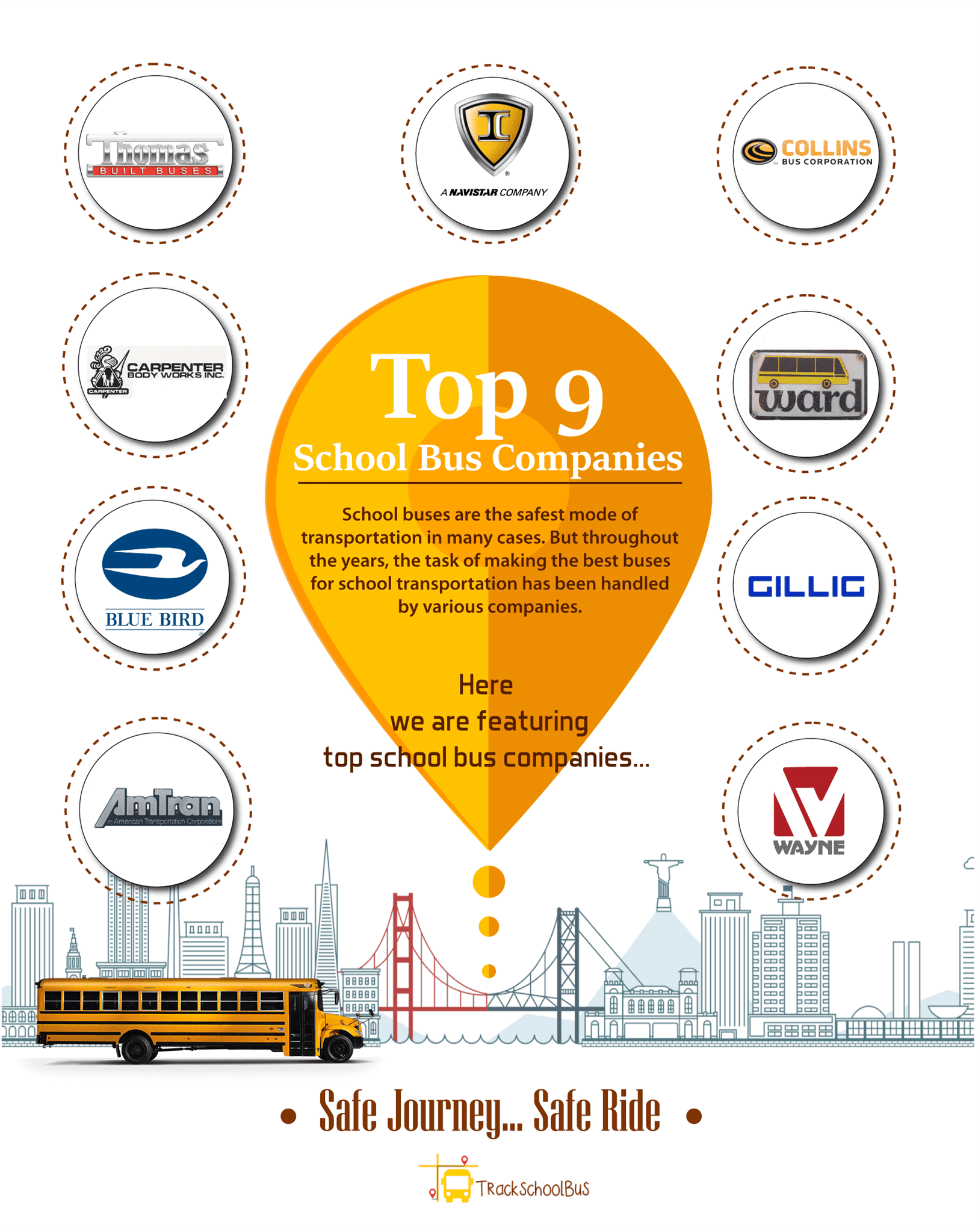 Top 9 School Bus Companies You Need to Know #infographic #School Bus Companies #Transportation,