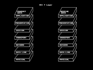 OSI Layer C Graphics