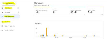 Performa Google Question Hub