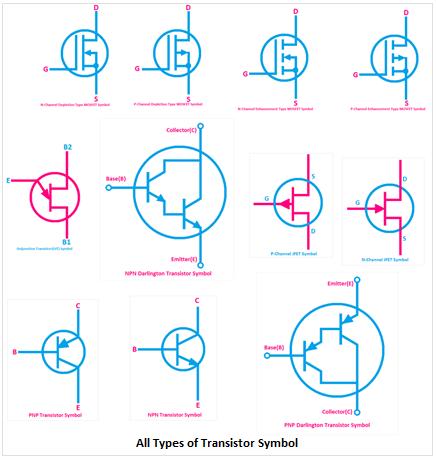 All Types of Transistor Symbol and Diagram, symbol of transistor