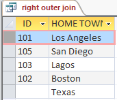 Right outer join query result