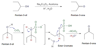 mecanismo oxidaçao trioxido cromo