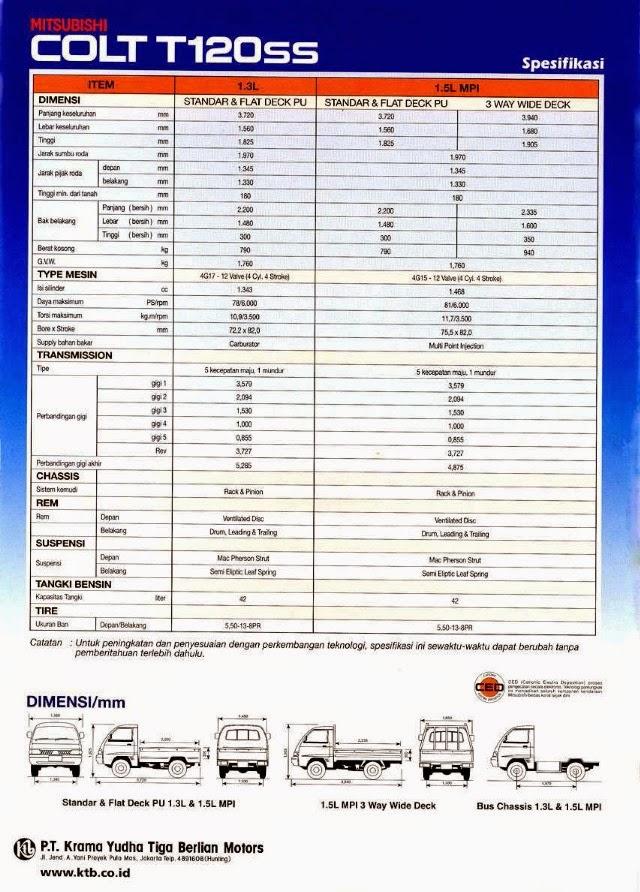 Brosur Mobil Mitsubishi Colt T120ss Pick Up 2015