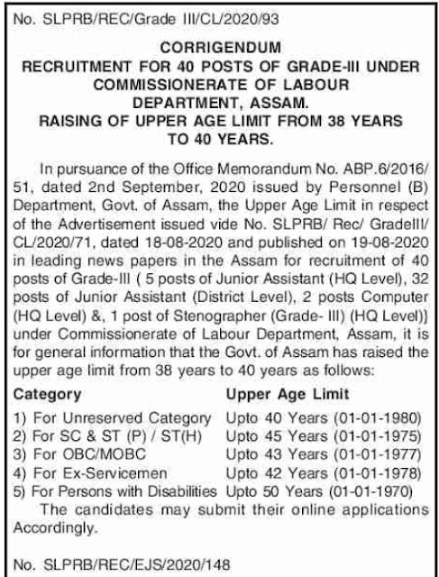 Commissionerate of Labour Recruitment Age Limit