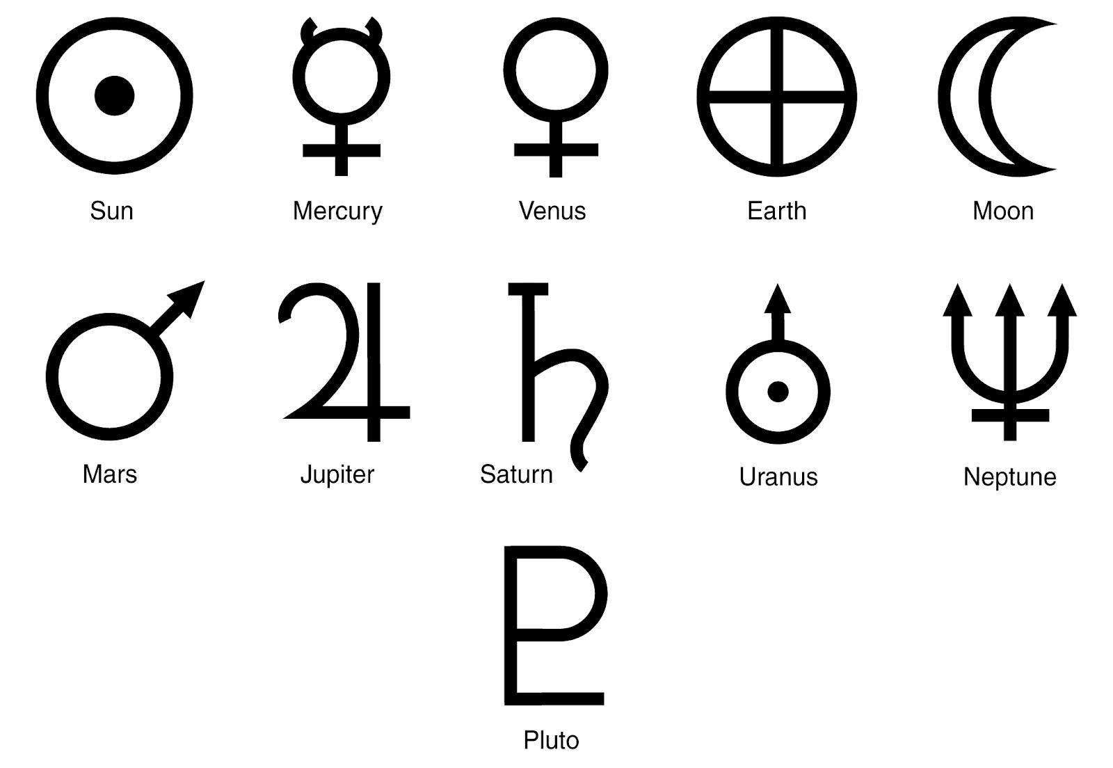 Zeus Symbols Moderni s...