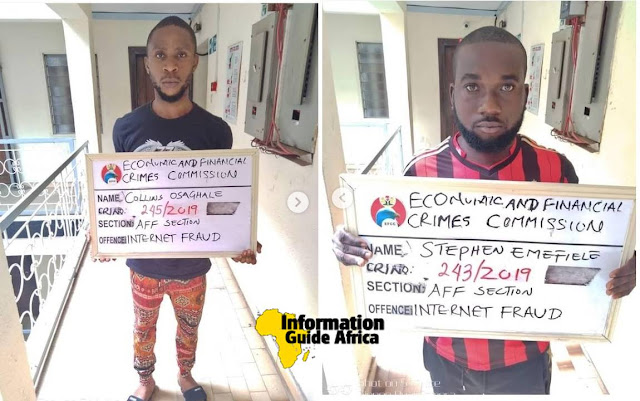 Two Yahoo Boys Bag 4-Month Imprisonment For Phishing In Benin (Photos)