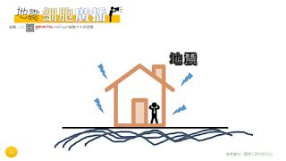 你收到地震簡訊嗎?五張圖讓你認識細胞廣播