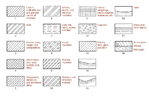 Engineering Drawing Sectional Views