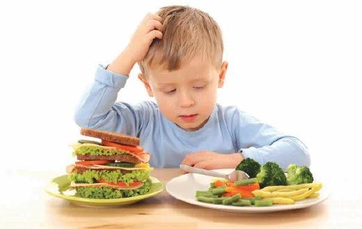 Adakah Anak-Anak Kita Makan Dengan Betul?