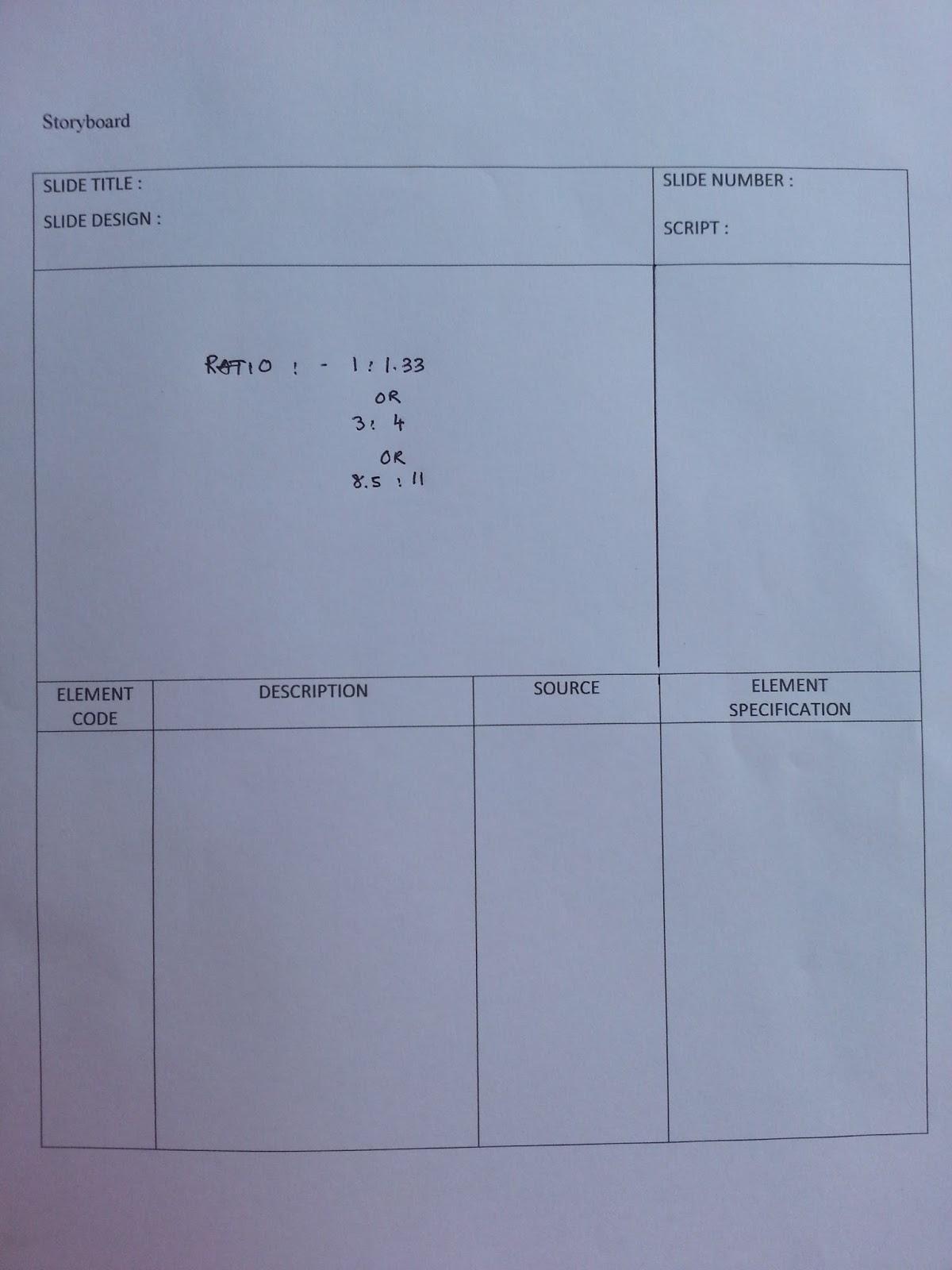 Muet Essay Ict