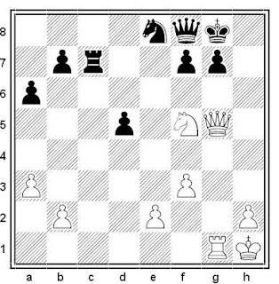 Posición de la partida de ajedrez Trebek - Branden (Ottawa, 1999)