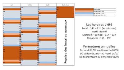 Horaires skatepark MIP Montpellier été 2020