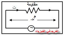 مقاومة كهربائية ومصدر جهد متردد