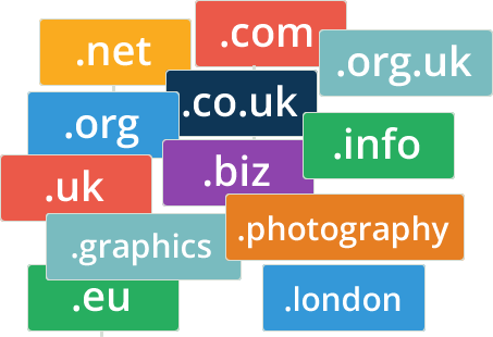 Importance of having a domain name-bloggerseoforyou