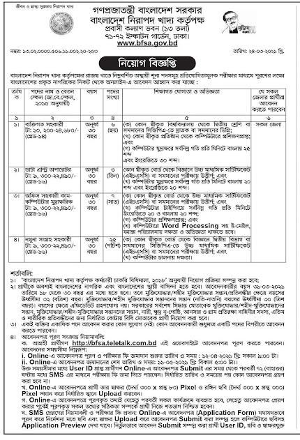 BFSA Job Circular 2021 1 বাংলাদেশ নিরাপদ খাদ্য কর্তৃপক্ষ নিয়োগ বিজ্ঞপ্তি ২০২১