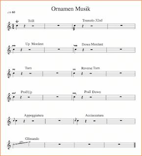 gambar notasi balok ornamen musik