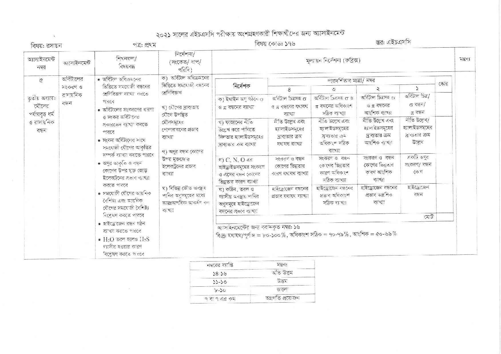 HSC Chemistry 7th week Assignment Answer 2021