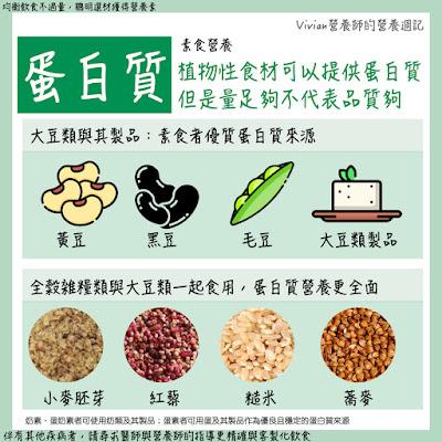 Vivian營養師【圖解營養學】素食者的優質蛋白質建議