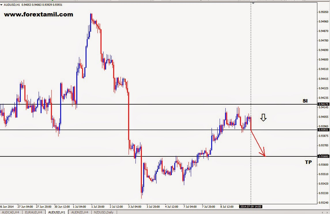 Forex Trading Mumbai,Learn Currency Trading Online,Foreign Currency Trading Onlin,Forex Trading Online Course, Learn Trading Forex