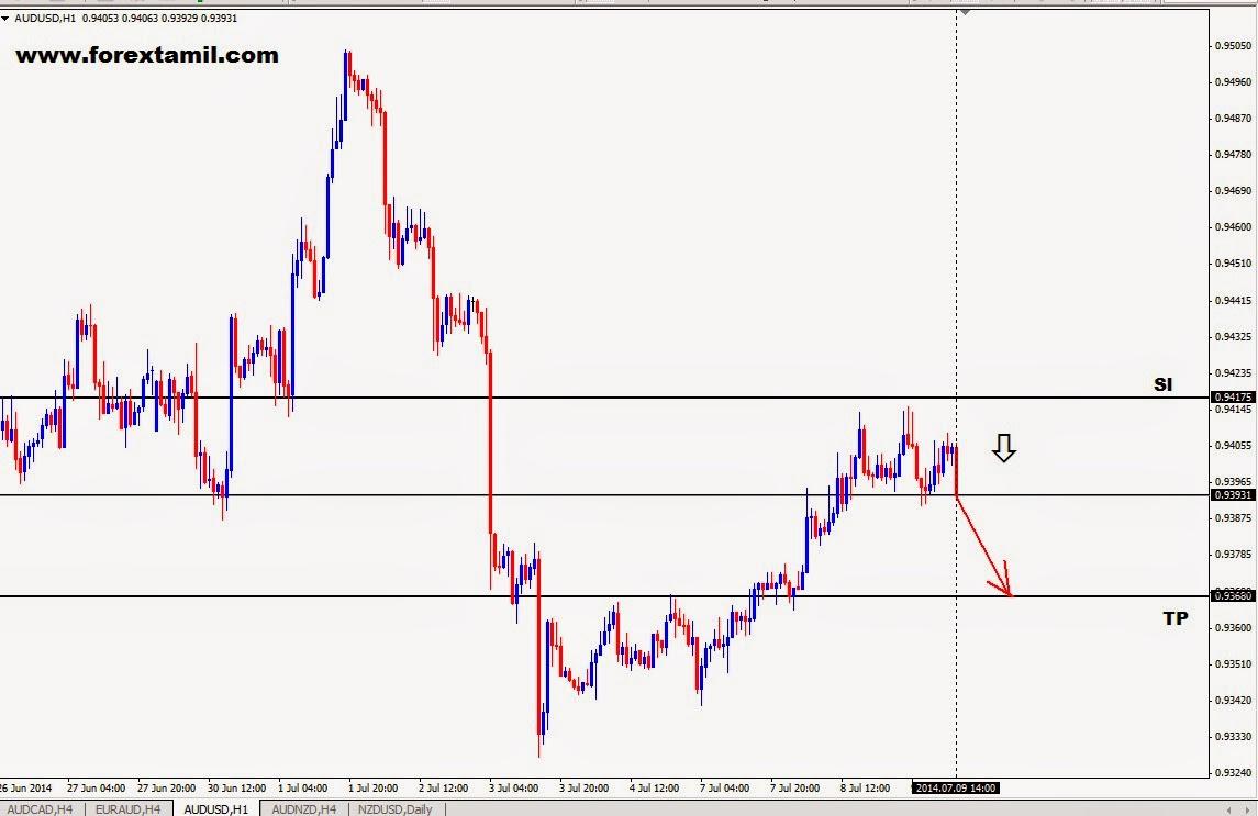 Forex Trading Mumbai Learn Currency