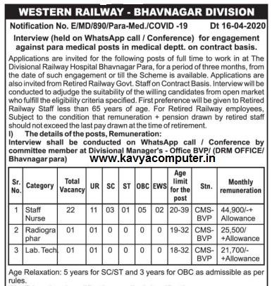 Western Railway-Bhavnagar Division Recruitment For Staff Nurse & Other Posts 2020