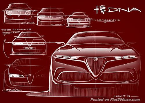 Alfa Tonale Front Rendering