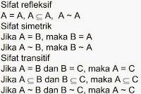 Sifat - Sifat Operasi Pada Himpunan Matematika