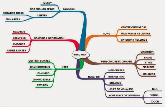 CIMA Operational Level E1 F1 P1 Case Study Useful