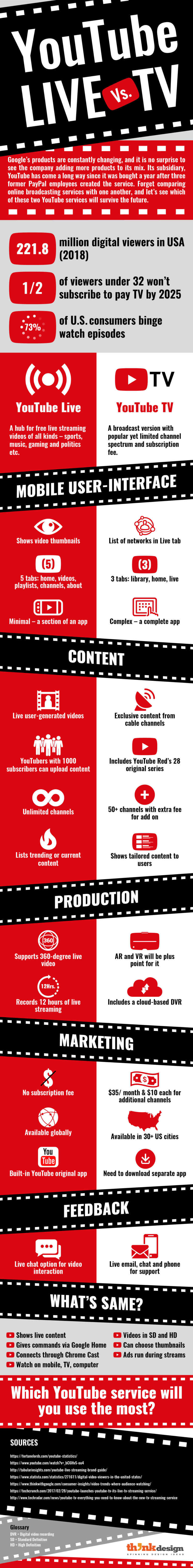 YouTube Live Vs. YouTube TV – Which Will Stand The Test Of Time #infographic