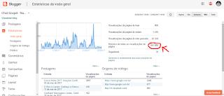 Audiência ChatGospel.Net