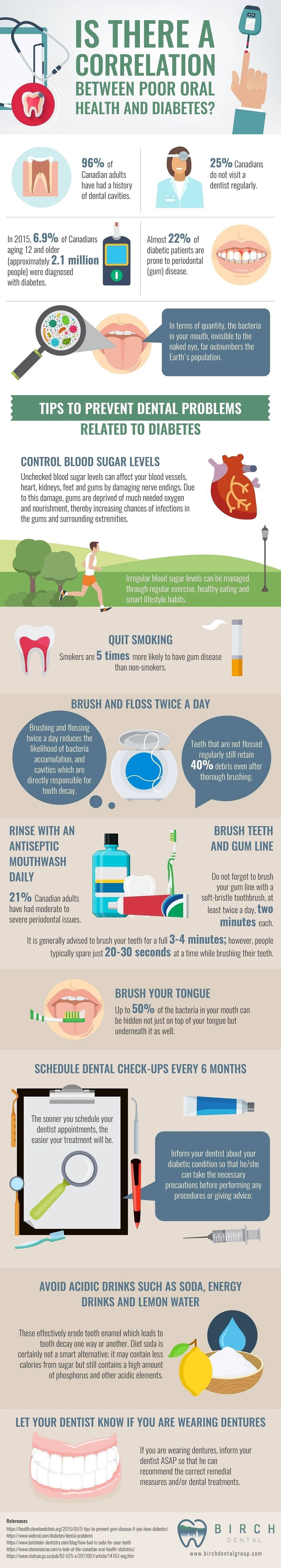 Is there correlations between bad oral health and diabetes? #infographic