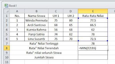 Menghitung Nilai Minimum (MIN)