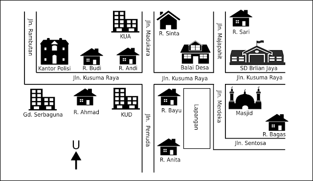 Suatu gambar yg menawarkan tata letak dari desa Soal UAS Bahasa Indonesia Kelas 4 (Empat) SD Semester 1 (Ganjil) dan Kunci Jawaban