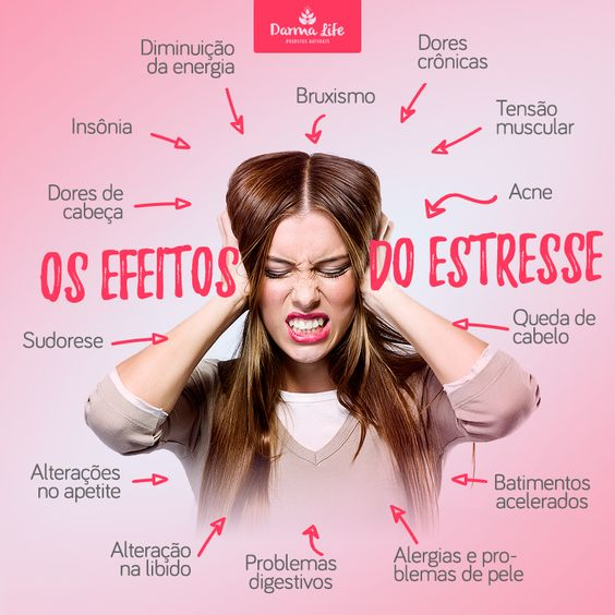 Os efeitos do estresse