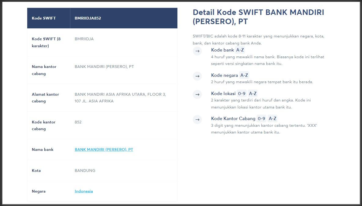 kode swift transferwise