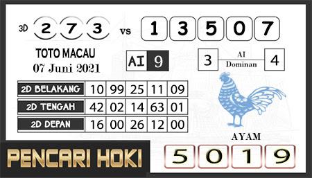 Prediksi Pencari Hoki Group Macau senin 07 juni 2021