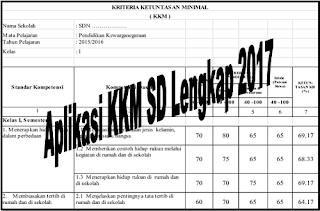 Aplikasi KKM SD Lengkap 2017