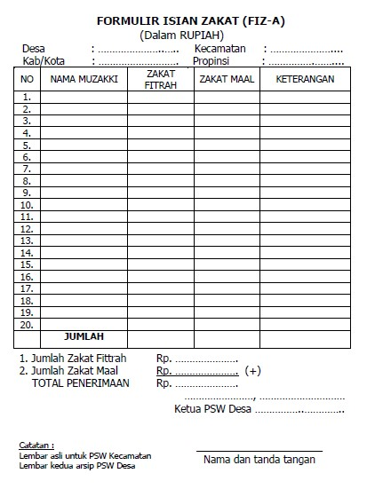 Administrasi Zakat Fitrah di PSW
