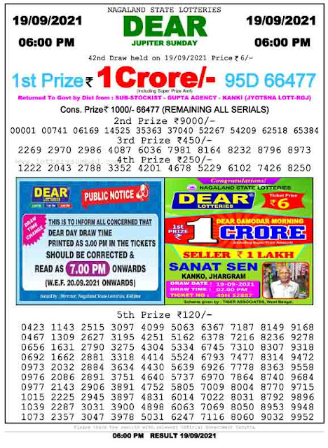 Nagaland State Lottery Result 19.9.2021 Today
