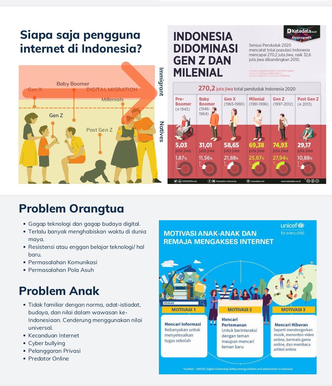 Dominasi Pengguna Internet di Indonesia