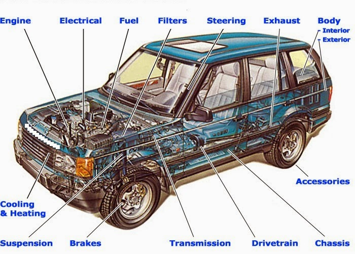 Wiring Diagram Series 2 Land Rover Free Download Wiring Diagrams
