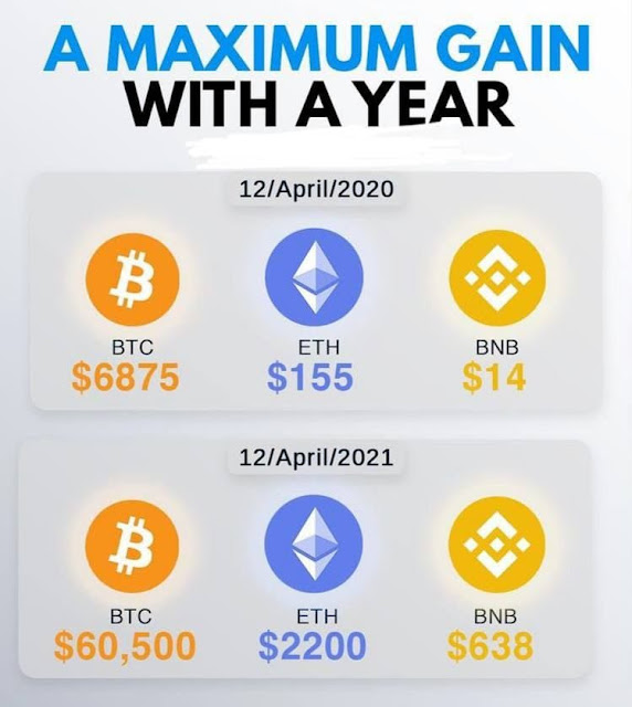 How To Make Big Money from Cryptocurrency?