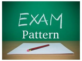 Exam Pattern for MP Board 2020